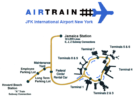 air-train-new-york-transfert