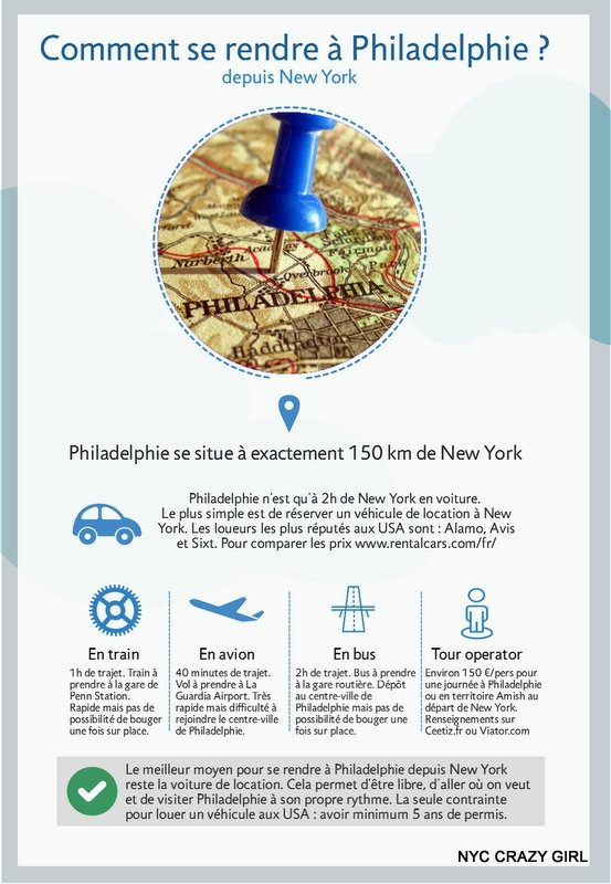 infographie-philadelphie