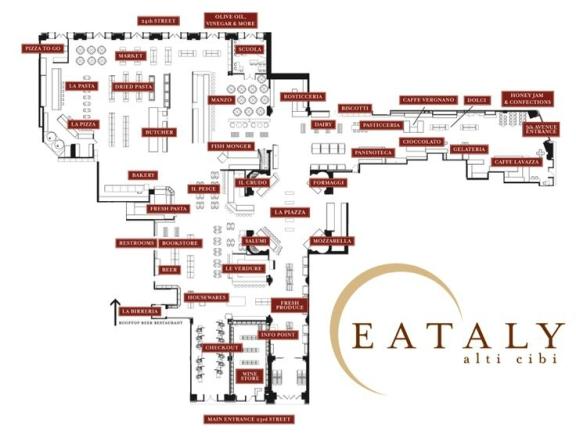 eataly-food-hall-food-new-york-manhattan-plan