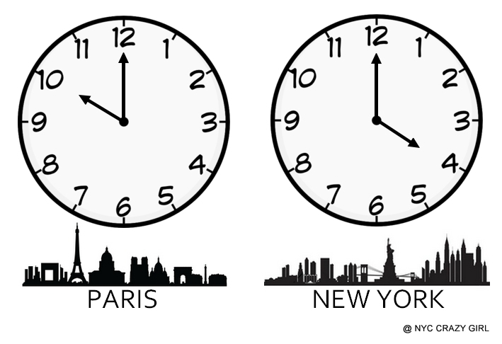 jet-lag-new-york-avion-voyage-decalage-horaire-2