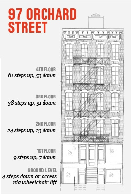 tenement-museum-musee-new-york-lower-east-side-plan
